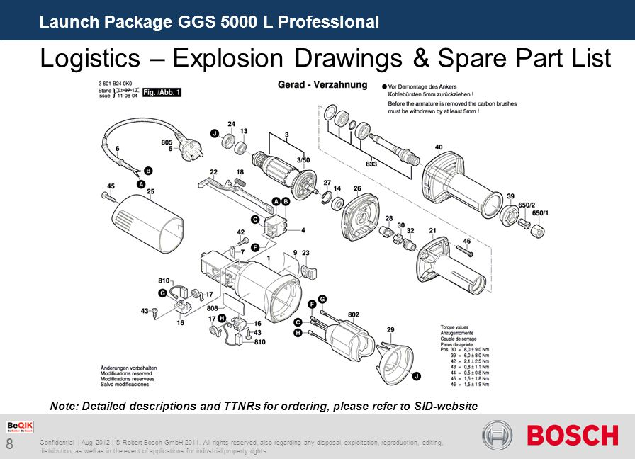 Power Tools Launch Package GWS 22 Professional Strictly confidential | PT-PAP/MKP-So | Mar 2010 | © Robert Bosch GmbH.