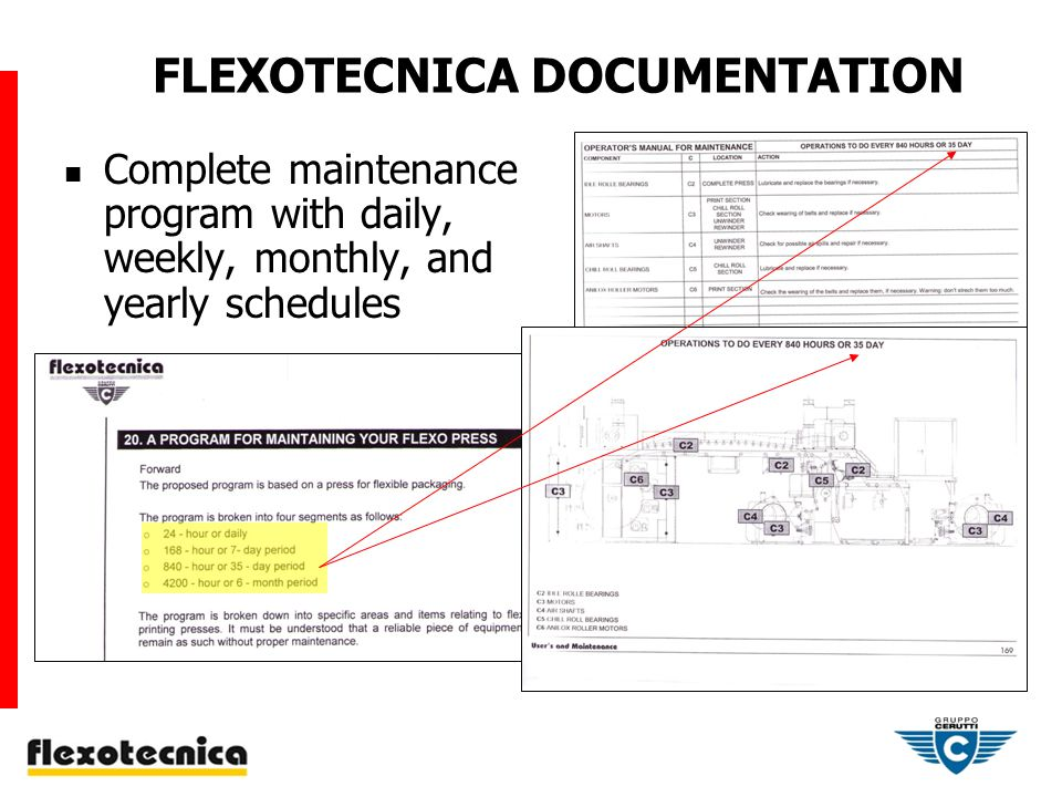 FLEXOTECNICA DOCUMENTATION Step-by-step manuals with digital photos