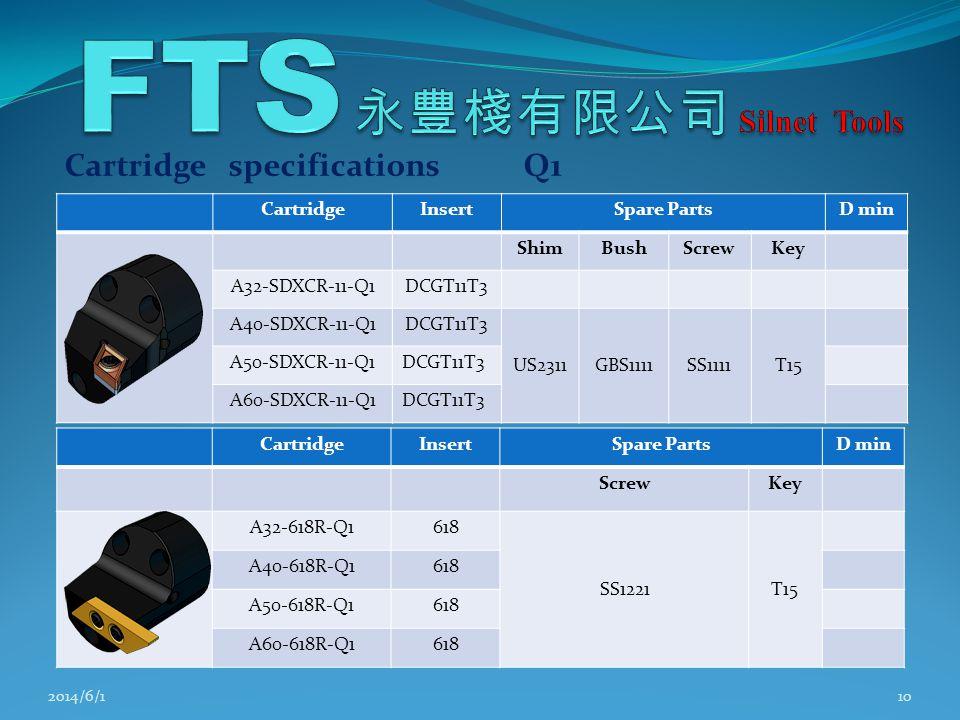 Cartridge specifications Q1 2014/6/110 CartridgeInsertSpare PartsD min ShimBushScrewKey A32-SDXCR-11-Q1DCGT11T3 A40-SDXCR-11-Q1DCGT11T3 US2311GBS1111SS1111T15 A50-SDXCR-11-Q1DCGT11T3 A60-SDXCR-11-Q1DCGT11T3 CartridgeInsertSpare PartsD min ScrewKey A32-618R-Q1618 SS1221T15 A40-618R-Q1618 A50-618R-Q1618 A60-618R-Q1618
