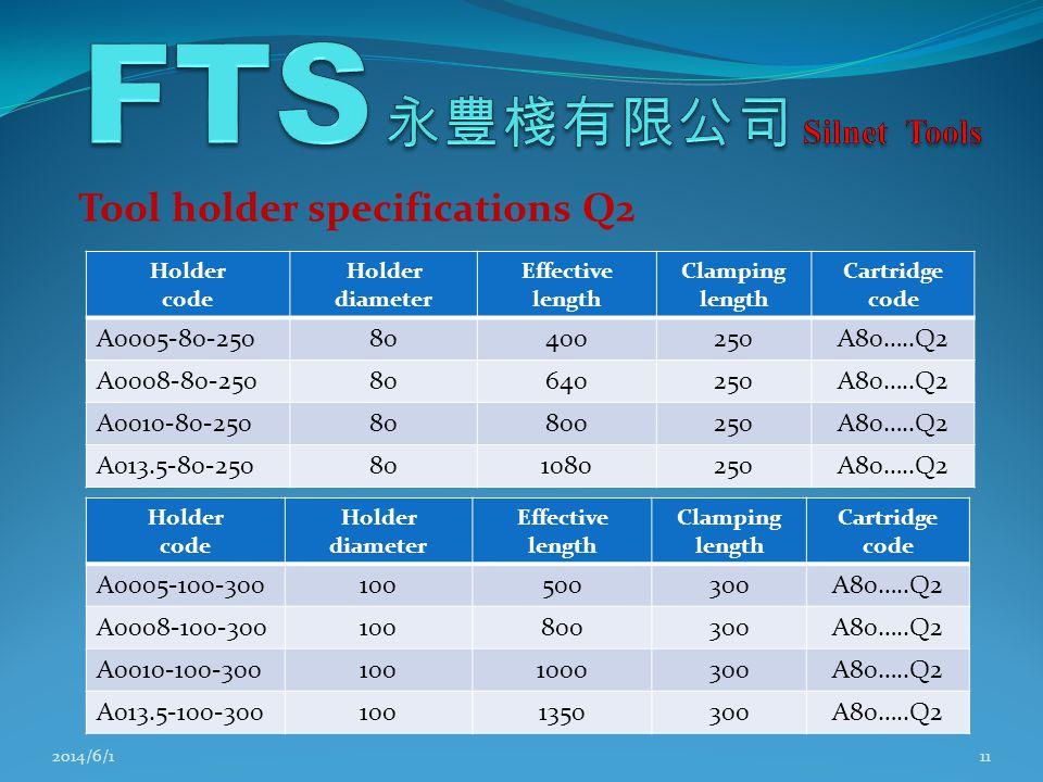 Tool holder specifications Q2 2014/6/111 Holder code Holder diameter Effective length Clamping length Cartridge code A0005-80-25080400250A80…..Q2 A0008-80-25080640250A80…..Q2 A0010-80-25080800250A80…..Q2 A013.5-80-250801080250A80…..Q2 Holder code Holder diameter Effective length Clamping length Cartridge code A0005-100-300100500300A80…..Q2 A0008-100-300100800300A80…..Q2 A0010-100-3001001000300A80…..Q2 A013.5-100-3001001350300A80…..Q2