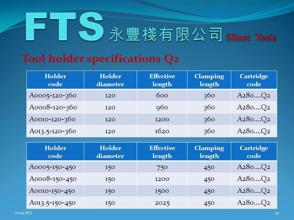 Tool holder specifications Q2 2014/6/112 Holder code Holder diameter Effective length Clamping length Cartridge code A0005-120-360120600360A280….Q2 A0008-120-360120960360A280….Q2 A0010-120-3601201200360A280….Q2 A013.5-120-3601201620360A280….Q2 Holder code Holder diameter Effective length Clamping length Cartridge code A0005-150-450150750450A280….Q2 A0008-150-4501501200450A280….Q2 A0010-150-4501501500450A280….Q2 A013.5-150-4501502025450A280….Q2