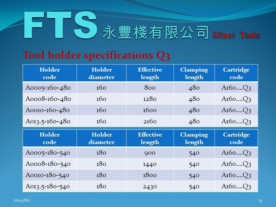 Tool holder specifications Q3 2014/6/115 Holder code Holder diameter Effective length Clamping length Cartridge code A0005-160-480160800480A160….Q3 A0008-160-4801601280480A160….Q3 A0010-160-4801601600480A160….Q3 A013.5-160-4801602160480A160….Q3 Holder code Holder diameter Effective length Clamping length Cartridge code A0005-180-540180900540A160….Q3 A0008-180-5401801440540A160….Q3 A0010-180-5401801800540A160….Q3 A013.5-180-5401802430540A160….Q3