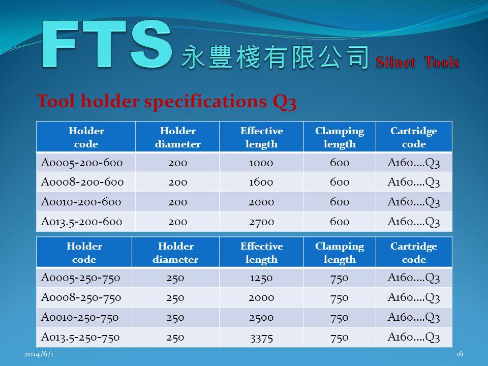 Tool holder specifications Q3 2014/6/116 Holder code Holder diameter Effective length Clamping length Cartridge code A0005-200-6002001000600A160….Q3 A0008-200-6002001600600A160….Q3 A0010-200-6002002000600A160….Q3 A013.5-200-6002002700600A160….Q3 Holder code Holder diameter Effective length Clamping length Cartridge code A0005-250-7502501250750A160….Q3 A0008-250-7502502000750A160….Q3 A0010-250-7502502500750A160….Q3 A013.5-250-7502503375750A160….Q3
