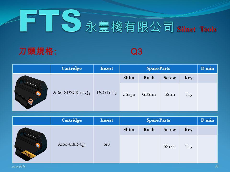 : Q3 2014/6/118 CartridgeInsertSpare PartsD min A160-SDXCR-11-Q3DCGT11T3 ShimBushScrewKey US2311GBS1111SS1111T15 CartridgeInsertSpare PartsD min A160-618R-Q3618 ShimBushScrewKey SS1221T15