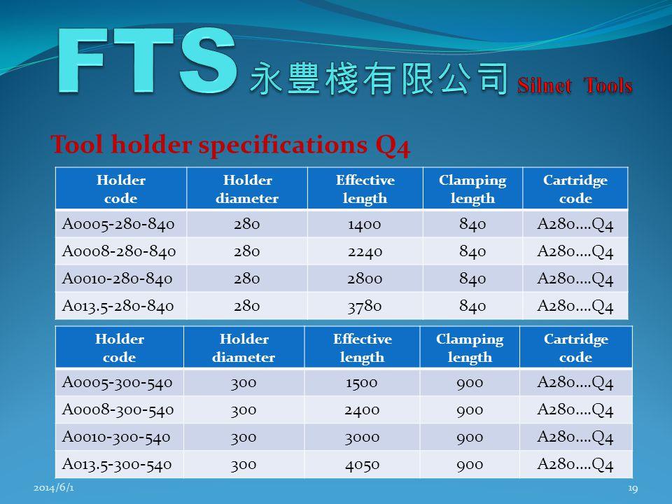 Tool holder specifications Q4 2014/6/119 Holder code Holder diameter Effective length Clamping length Cartridge code A0005-280-8402801400840A280….Q4 A0008-280-8402802240840A280….Q4 A0010-280-8402802800840A280….Q4 A013.5-280-8402803780840A280….Q4 Holder code Holder diameter Effective length Clamping length Cartridge code A0005-300-5403001500900A280….Q4 A0008-300-5403002400900A280….Q4 A0010-300-5403003000900A280….Q4 A013.5-300-5403004050900A280….Q4