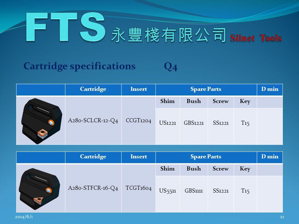 Cartridge specifications Q4 2014/6/121 CartridgeInsertSpare PartsD min A280-SCLCR-12-Q4CCGT1204 ShimBushScrewKey US1221GBS1221SS1221T15 CartridgeInsertSpare PartsD min A280-STFCR-16-Q4TCGT1604 ShimBushScrewKey US5511GBS1111SS1221T15