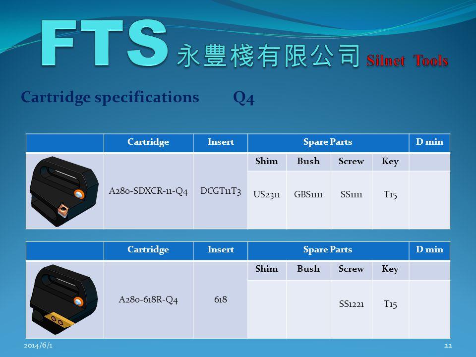 Cartridge specifications Q4 2014/6/122 CartridgeInsertSpare PartsD min A280-SDXCR-11-Q4DCGT11T3 ShimBushScrewKey US2311GBS1111SS1111T15 CartridgeInsertSpare PartsD min A280-618R-Q4618 ShimBushScrewKey SS1221T15