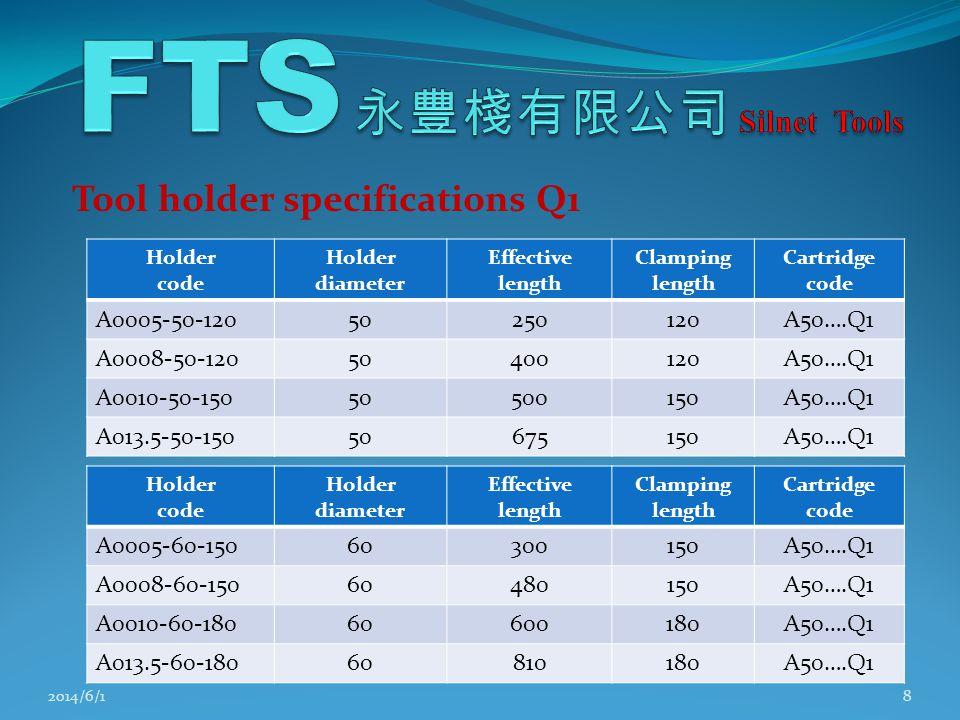 Tool holder specifications Q1 2014/6/18 Holder code Holder diameter Effective length Clamping length Cartridge code A0005-50-12050250120A50….Q1 A0008-50-12050400120A50….Q1 A0010-50-15050500150A50….Q1 A013.5-50-15050675150A50….Q1 Holder code Holder diameter Effective length Clamping length Cartridge code A0005-60-15060300150A50….Q1 A0008-60-15060480150A50….Q1 A0010-60-18060600180A50….Q1 A013.5-60-18060810180A50….Q1