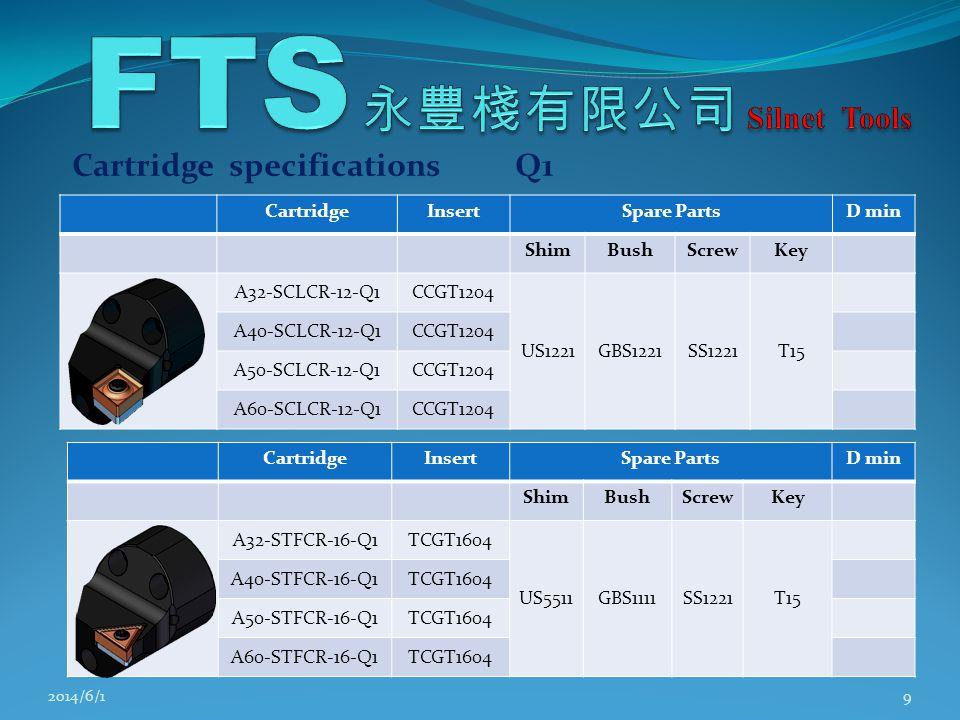 Cartridge specifications Q1 2014/6/19 CartridgeInsertSpare PartsD min ShimBushScrewKey A32-SCLCR-12-Q1CCGT1204 US1221GBS1221SS1221T15 A40-SCLCR-12-Q1CCGT1204 A50-SCLCR-12-Q1CCGT1204 A60-SCLCR-12-Q1CCGT1204 CartridgeInsertSpare PartsD min ShimBushScrewKey A32-STFCR-16-Q1TCGT1604 US5511GBS1111SS1221T15 A40-STFCR-16-Q1TCGT1604 A50-STFCR-16-Q1TCGT1604 A60-STFCR-16-Q1TCGT1604