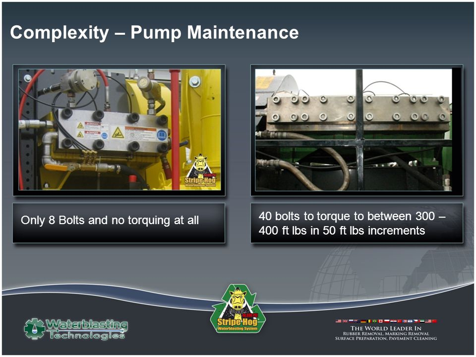 Complexity – Pump Maintenance 40 bolts to torque to between 300 – 400 ft lbs in 50 ft lbs increments Only 8 Bolts and no torquing at all