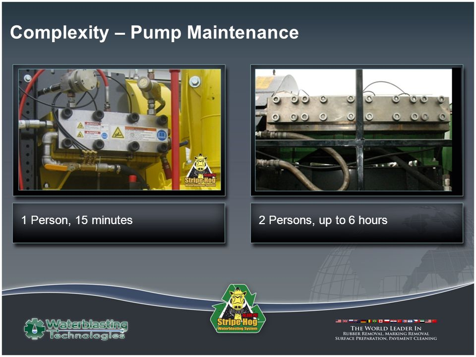 2 Persons, up to 6 hours1 Person, 15 minutes Complexity – Pump Maintenance