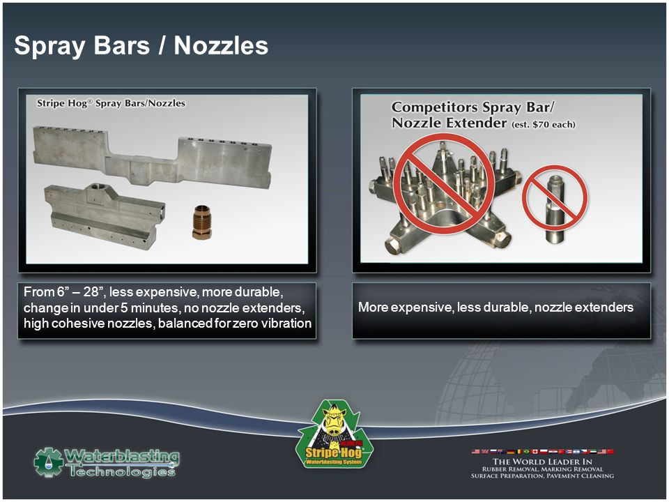 Spray Bars / Nozzles From 6 – 28, less expensive, more durable, change in under 5 minutes, no nozzle extenders, high cohesive nozzles, balanced for ze