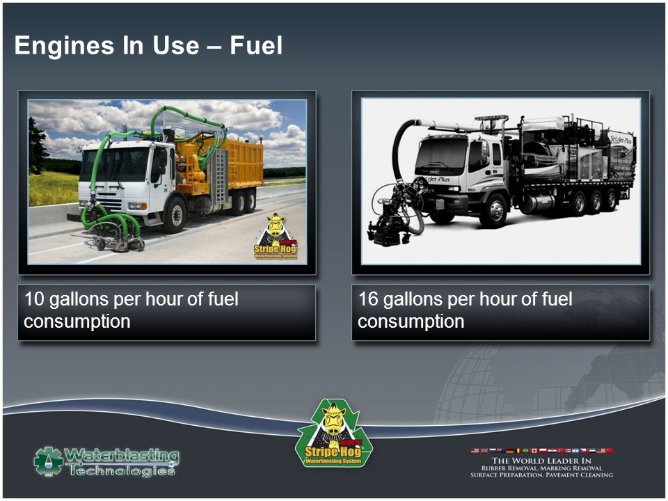 Engines In Use – Fuel 10 gallons per hour of fuel consumption 16 gallons per hour of fuel consumption