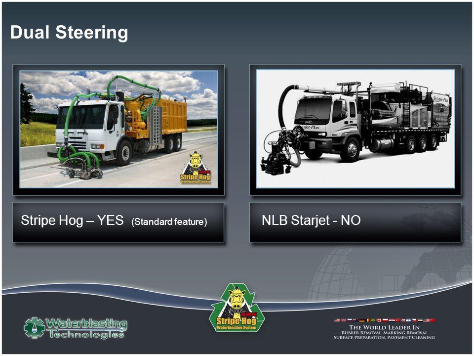 Dual Steering NLB Starjet - NOStripe Hog – YES (Standard feature)