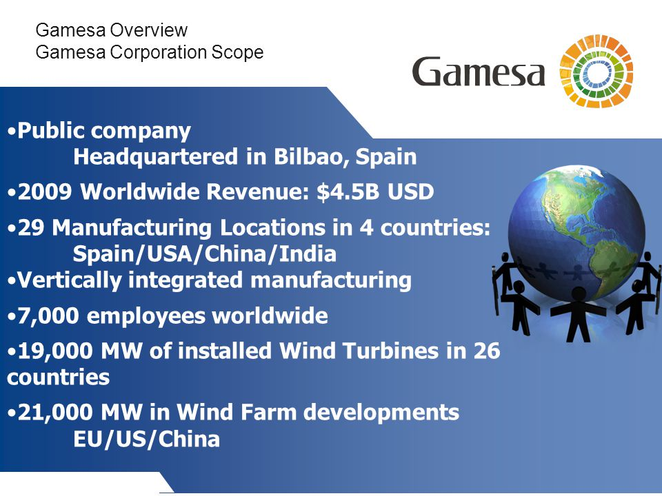 Gamesa Overview Gamesa Corporation Scope Public company Headquartered in Bilbao, Spain 2009 Worldwide Revenue: $4.5B USD 29 Manufacturing Locations in 4 countries: Spain/USA/China/India Vertically integrated manufacturing 7,000 employees worldwide 19,000 MW of installed Wind Turbines in 26 countries 21,000 MW in Wind Farm developments EU/US/China