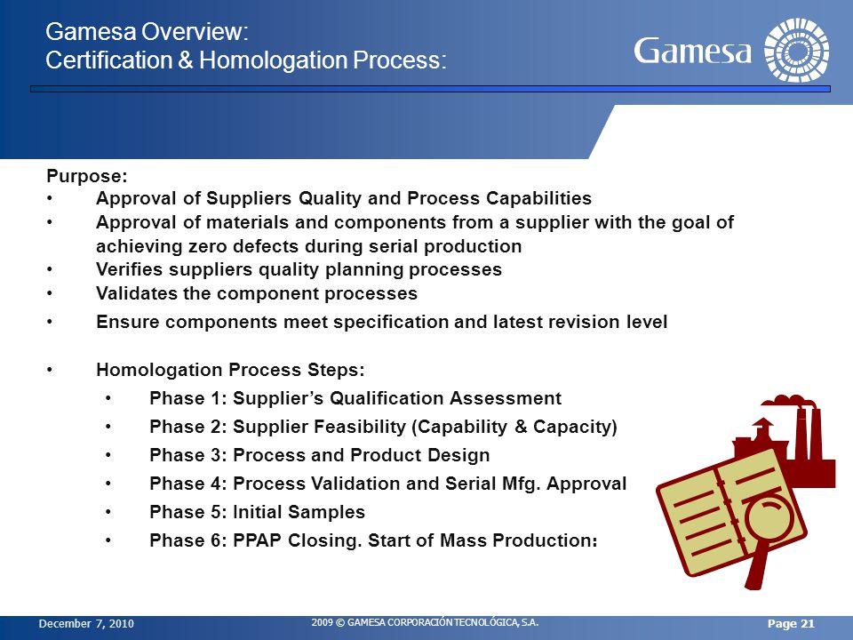 December 7, 2010 2009 © GAMESA CORPORACIÓN TECNOLÓGICA, S.A. Page 21 Gamesa Overview: Certification & Homologation Process: Purpose: Approval of Suppl