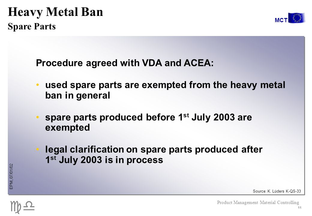 cd EPM, 07/01/02 Product Management Material Controlling MCT 11 Procedure agreed with VDA and ACEA: used spare parts are exempted from the heavy metal ban in general spare parts produced before 1 st July 2003 are exempted legal clarification on spare parts produced after 1 st July 2003 is in process Heavy Metal Ban Spare Parts Source: K.