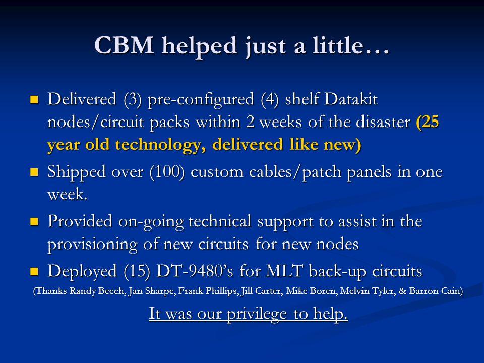 CBM 48 Port RJ45-23 Pass Thru Patch Panel