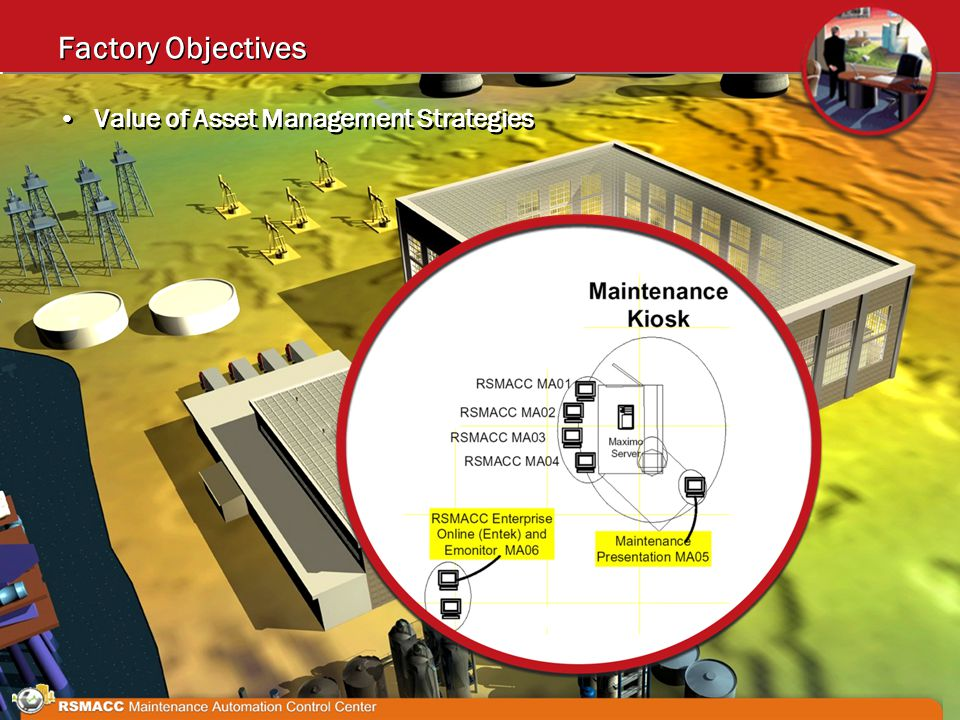 Factory Objectives Value of Asset Management Strategies