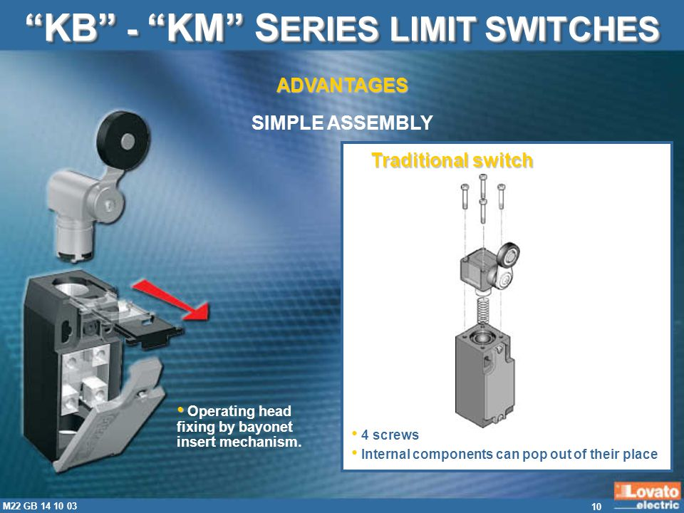 10 M22 GB 14 10 03 Operating head fixing by bayonet insert mechanism. SIMPLE ASSEMBLY ADVANTAGES KB - KM S ERIES LIMIT SWITCHES Traditional switch 4 s