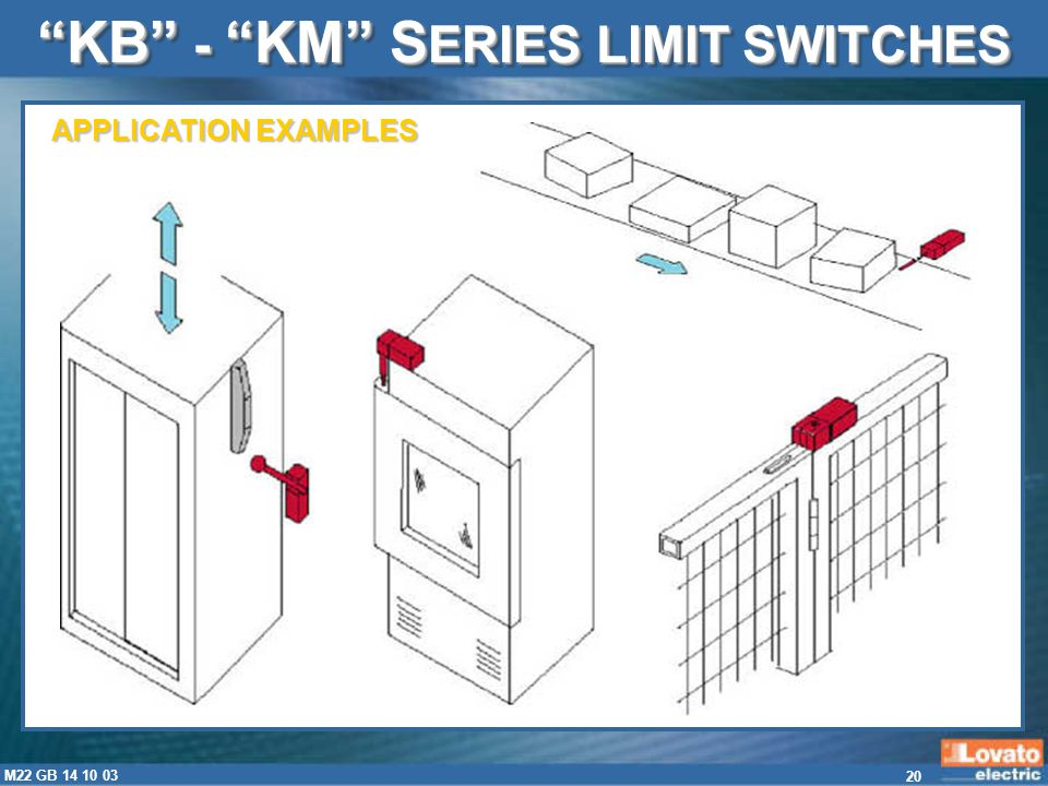 20 M22 GB 14 10 03 APPLICATION EXAMPLES KB - KM S ERIES LIMIT SWITCHES