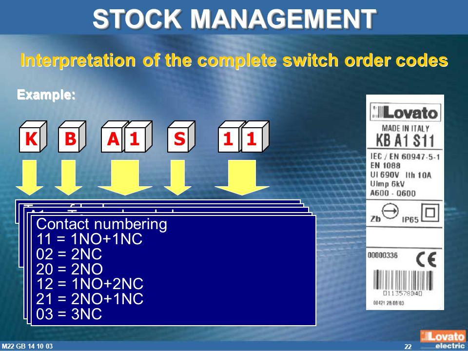22 M22 GB 14 10 03 KBA1S11 Limit switch, K series, EN 50047 standard Type of body B = Plastic housing M = Metal housing A1 = Top push rod plunger B1 =