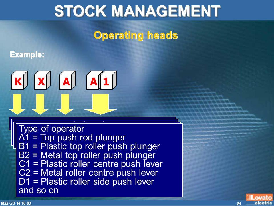 24 M22 GB 14 10 03 KXA Limit switch. K series, EN 50047 standard X = Accessorial identification A= Operator Type of operator A1 = Top push rod plunger