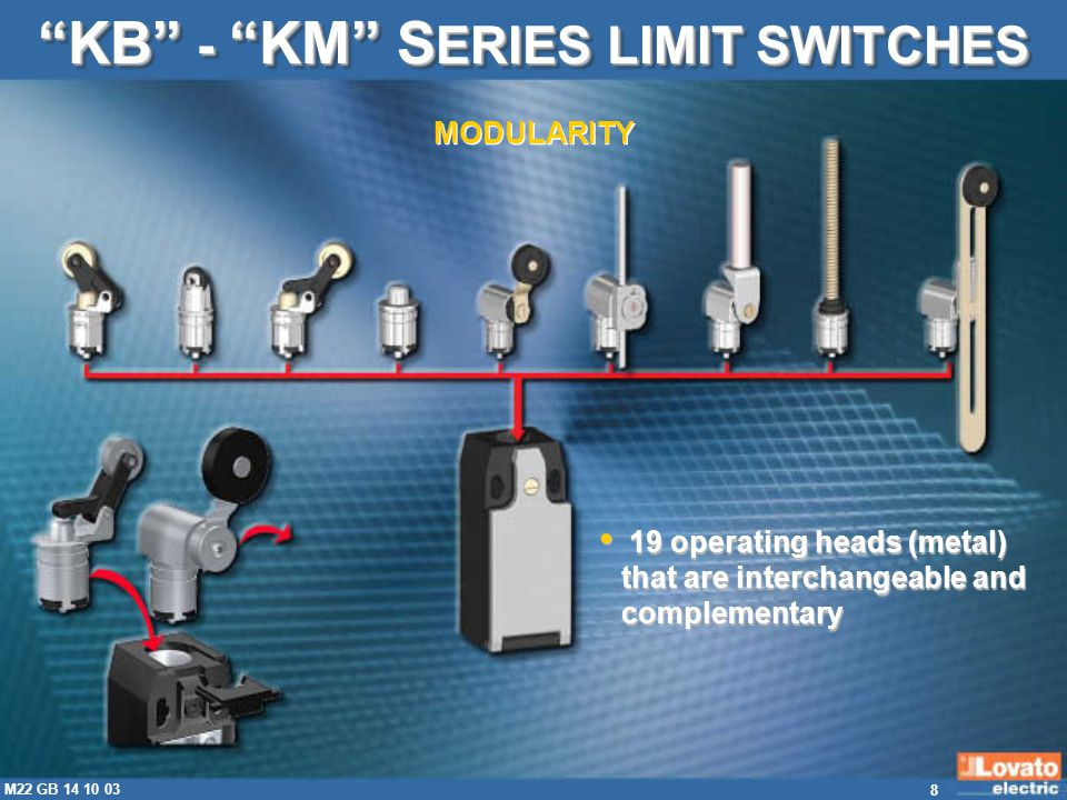 8 M22 GB 14 10 03 KB - KM S ERIES LIMIT SWITCHES MODULARITY 19 operating heads (metal) that are interchangeable and complementary 19 operating heads (