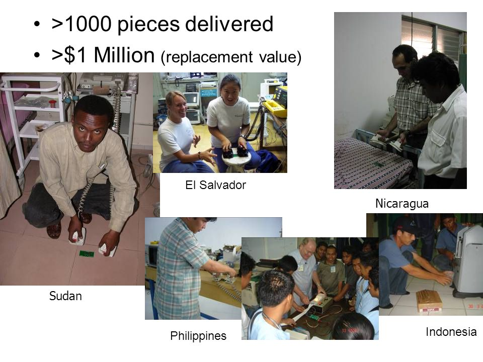 Sudan Nicaragua >1000 pieces delivered >$1 Million (replacement value) El Salvador Philippines Indonesia
