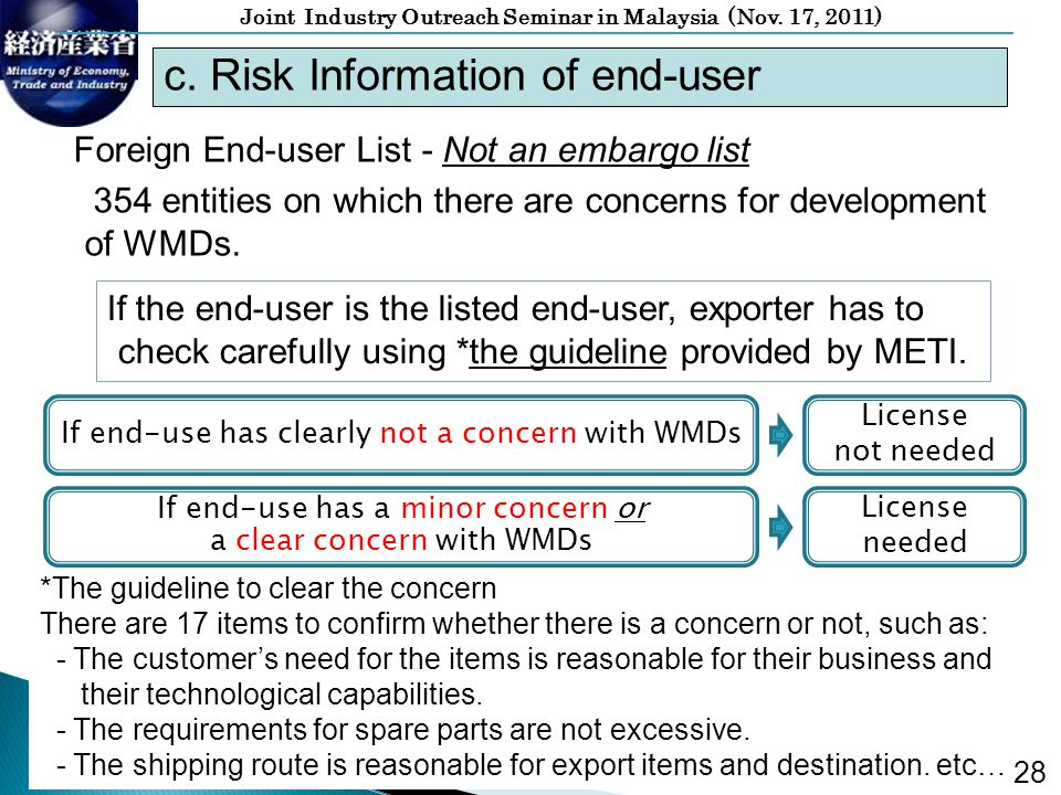 Joint Industry Outreach Seminar in Malaysia (Nov. 17, 2011) 28 c. Risk Information of end-user Foreign End-user List - Not an embargo list 354 entitie