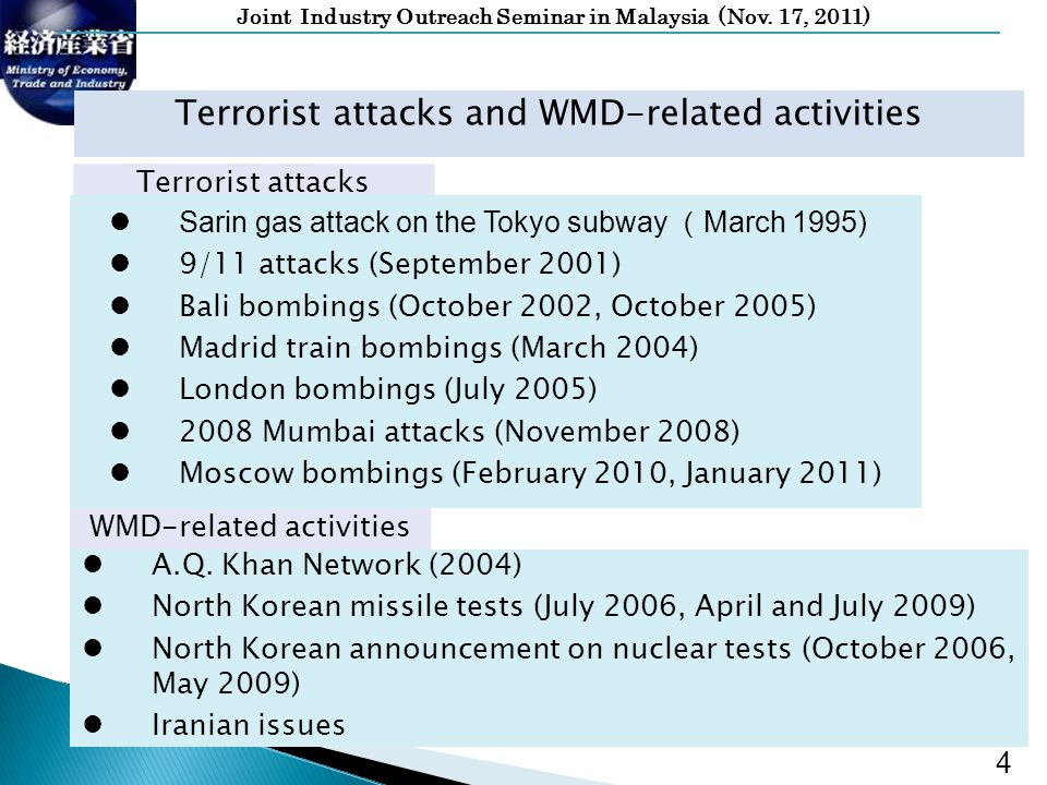 Joint Industry Outreach Seminar in Malaysia (Nov. 17, 2011) Terrorist attacks and WMD-related activities A.Q. Khan Network (2004) North Korean missile