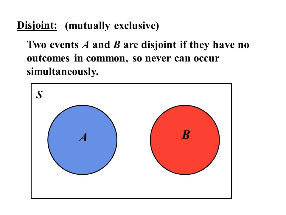 Disjoint: (mutually exclusive) Two events A and B are disjoint if they have no outcomes in common, so never can occur simultaneously. A B S