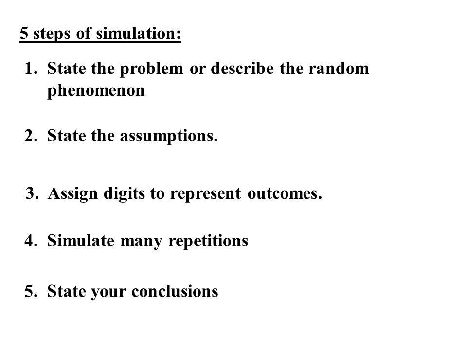 5 steps of simulation: 1. State the problem or describe the random phenomenon 2. State the assumptions. 3. Assign digits to represent outcomes. 4. Sim