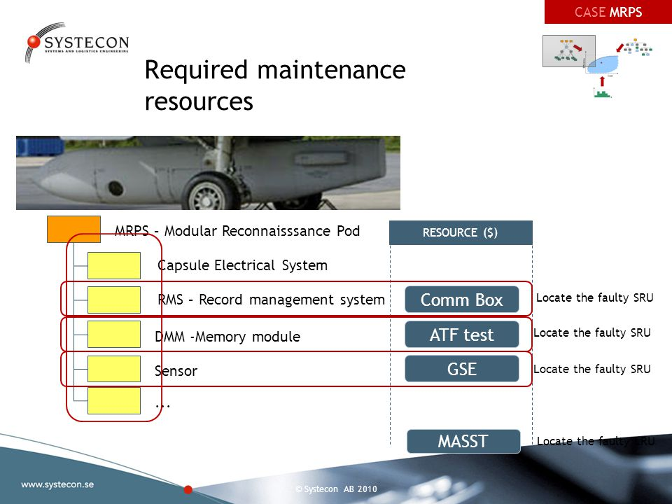 © Systecon AB 2010 Required maintenance resources MRPS – Modular Reconnaisssance Pod Capsule Electrical System DMM -Memory module Sensor...