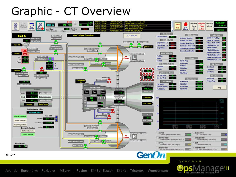 Slide 23 Graphic - CT Overview