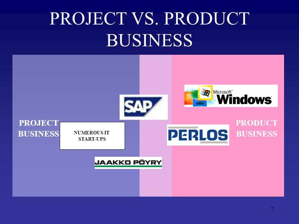18 Profit and margins Operating margins in product business up to 90% Project business usually 30-50%, some modularized mature projects 70% Industrial services, e.g.