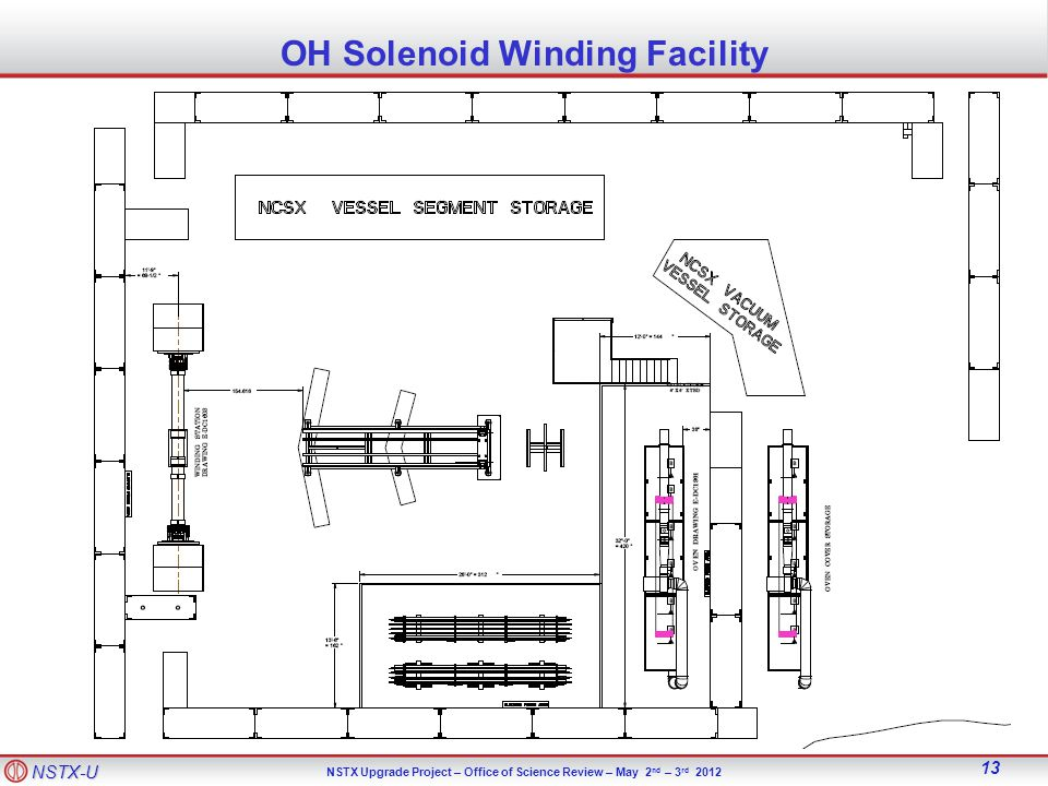 NSTX-U NSTX Upgrade Project – Office of Science Review – May 2 nd – 3 rd 2012 13 OH Solenoid Winding Facility