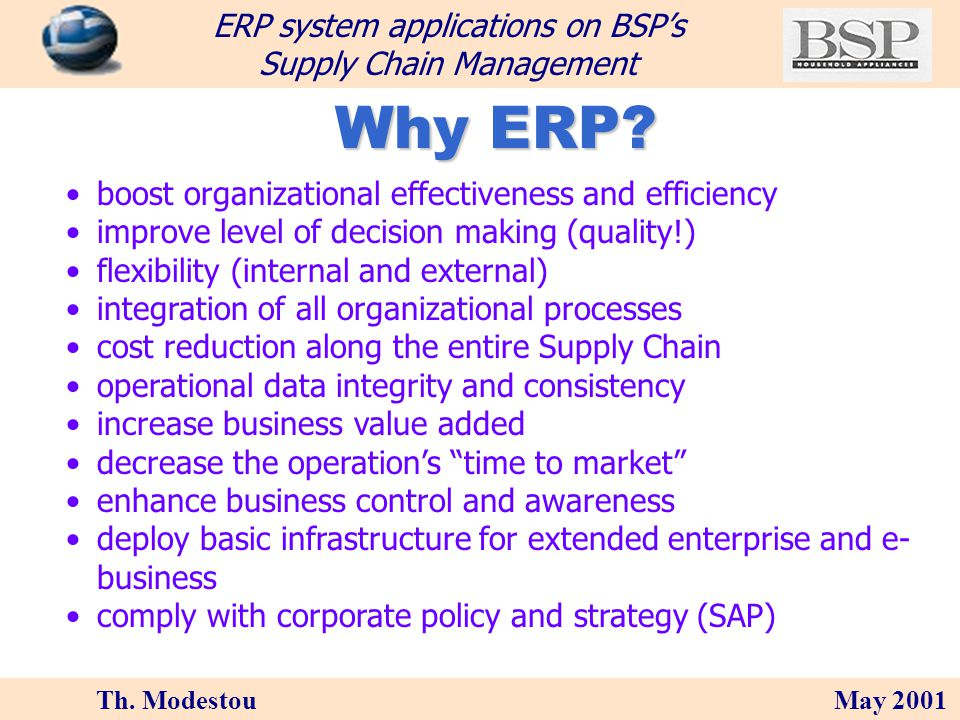 Th. Modestou May 2001 ERP system applications on BSPs Supply Chain Management The Virtual Cooperation P M S Supplier P M S Customer PurchasingManufact