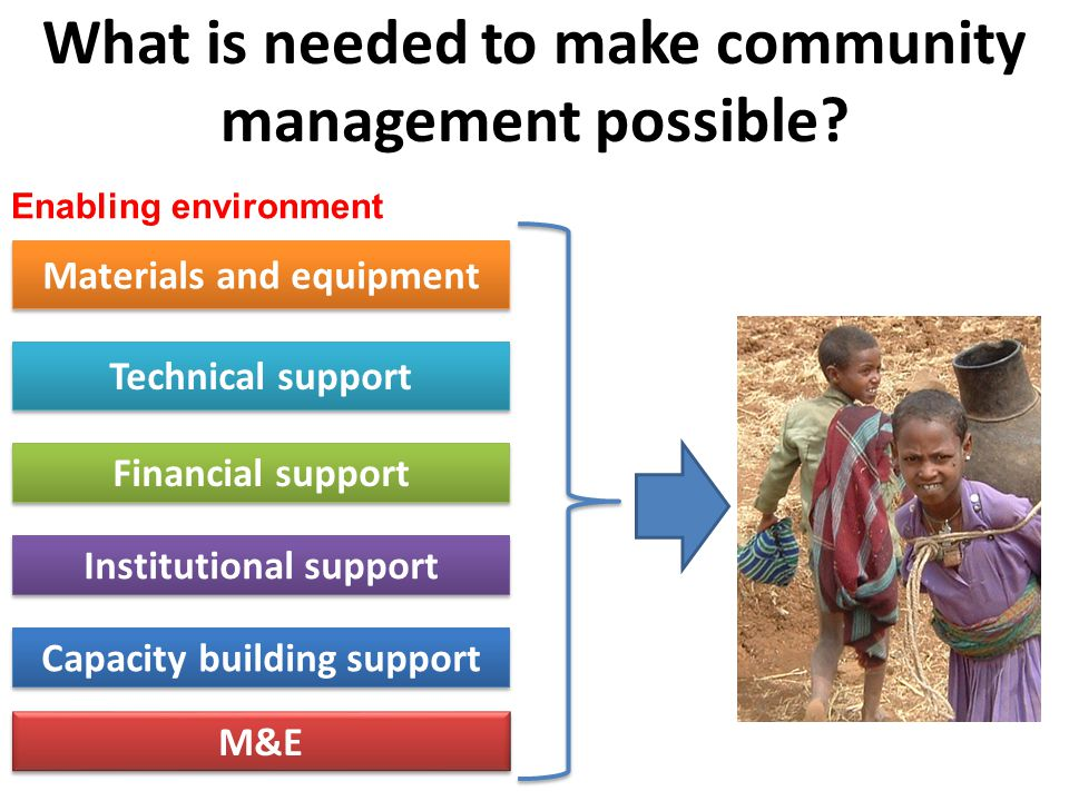 What is needed to make community management possible.