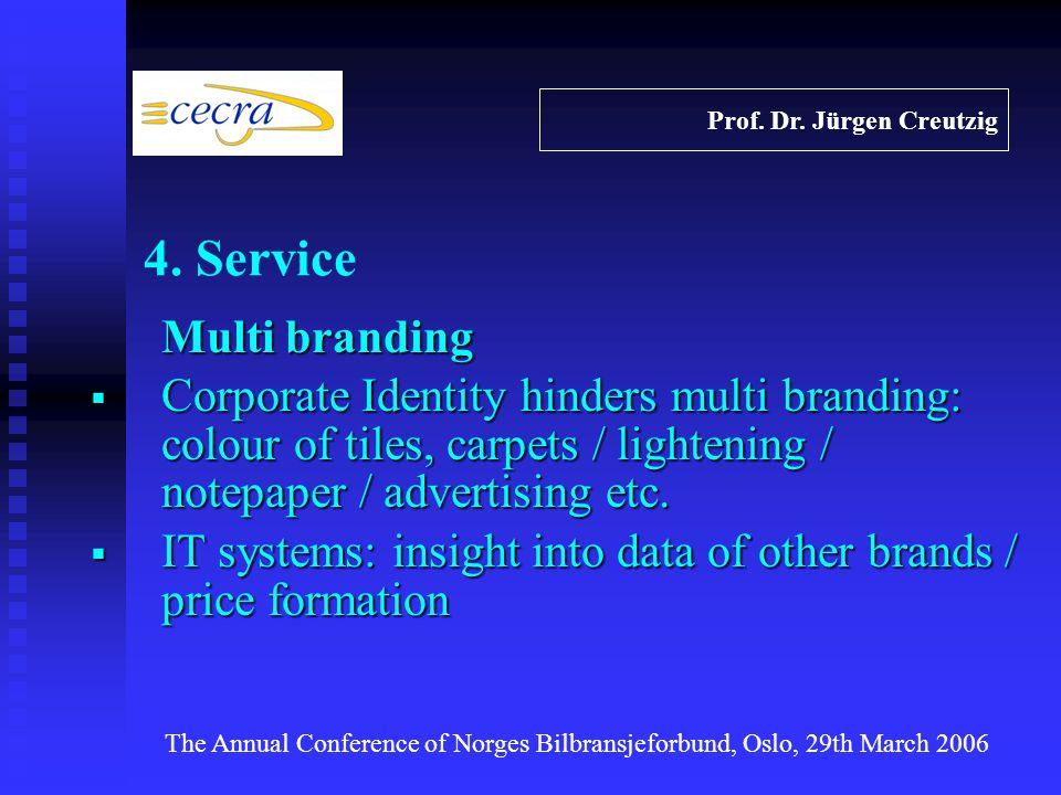 Multi branding Corporate Identity hinders multi branding: colour of tiles, carpets / lightening / notepaper / advertising etc.
