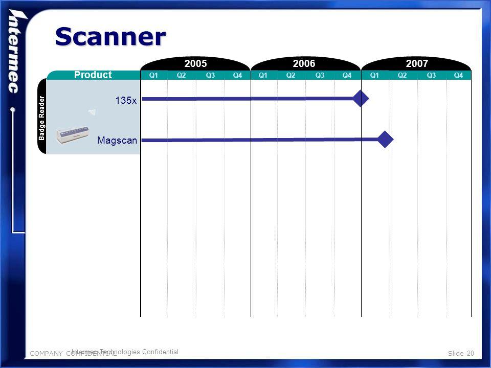 COMPANY CONFIDENTIALSlide 19 200720062005 Product Q1Q2Q3Q4Q1Q2Q3Q4Q1Q2Q3Q4 New Products Scanner Intermec Technologies Confidential 1400 155X 1552 1553 SF51 SR61 Wireless SR61 Tethered SR60 Industrial Scanner