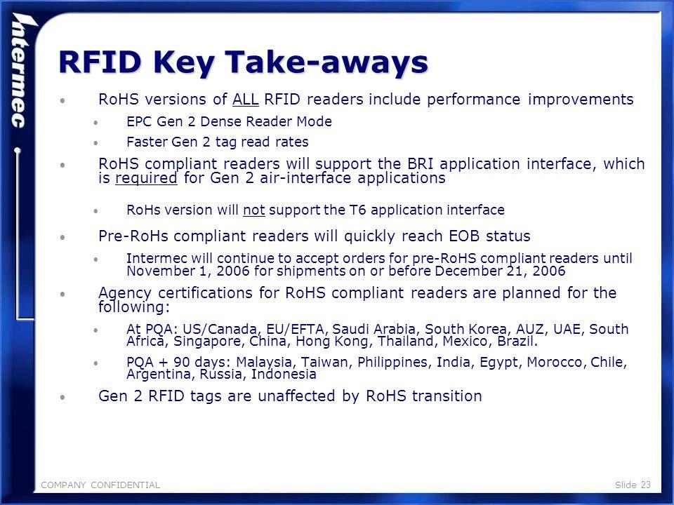 COMPANY CONFIDENTIALSlide 22 RFID Decoder 200720062005 Product Q1Q2Q3Q4Q1Q2Q3Q4Q1Q2Q3Q4 IF4A IF4B IF5UC IF5UD IV7B IV7C IP4A IP4B Fixed Readers Vehicle Readers Handheld Readers