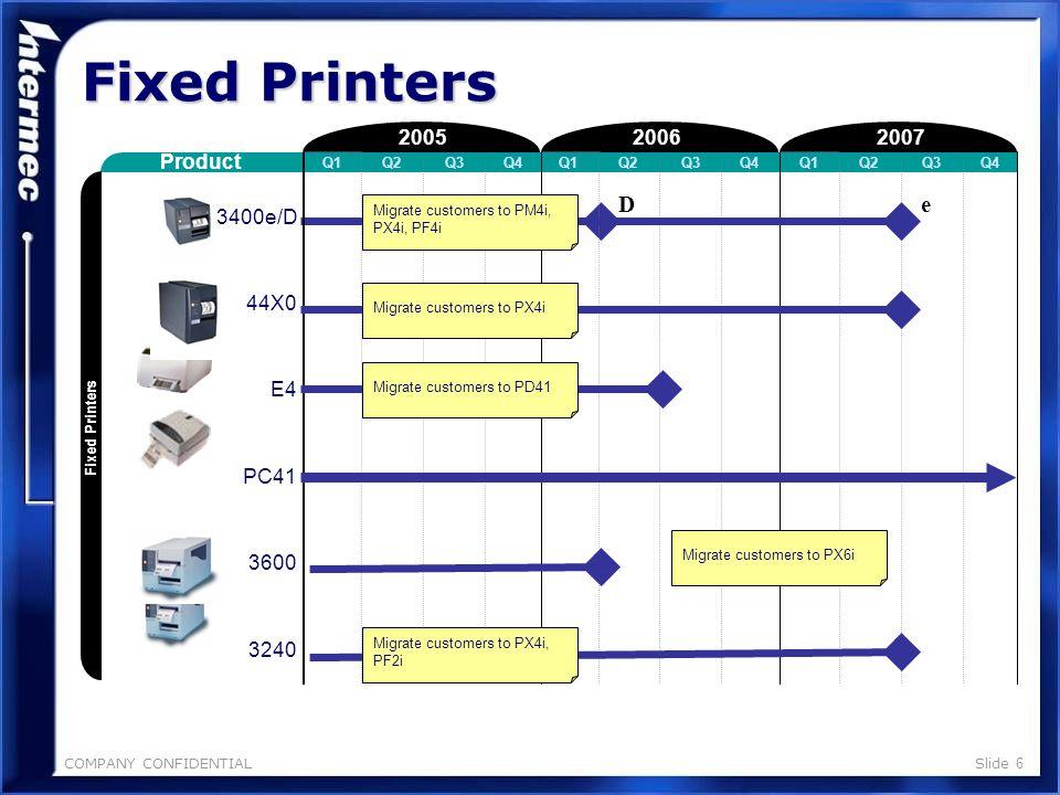 COMPANY CONFIDENTIALSlide 5 RoHS Update Printers Fixed Printers – Alex Babic Portable Printers – John Wagner