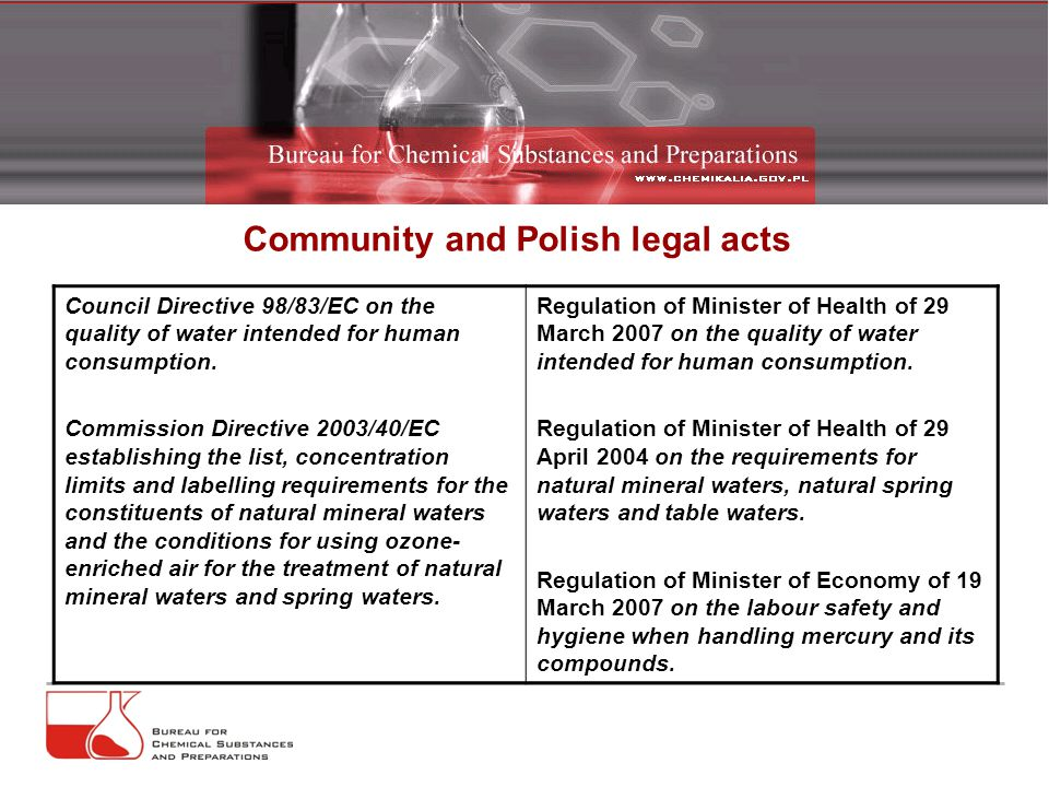 Community and Polish legal acts Council Directive 98/83/EC on the quality of water intended for human consumption.