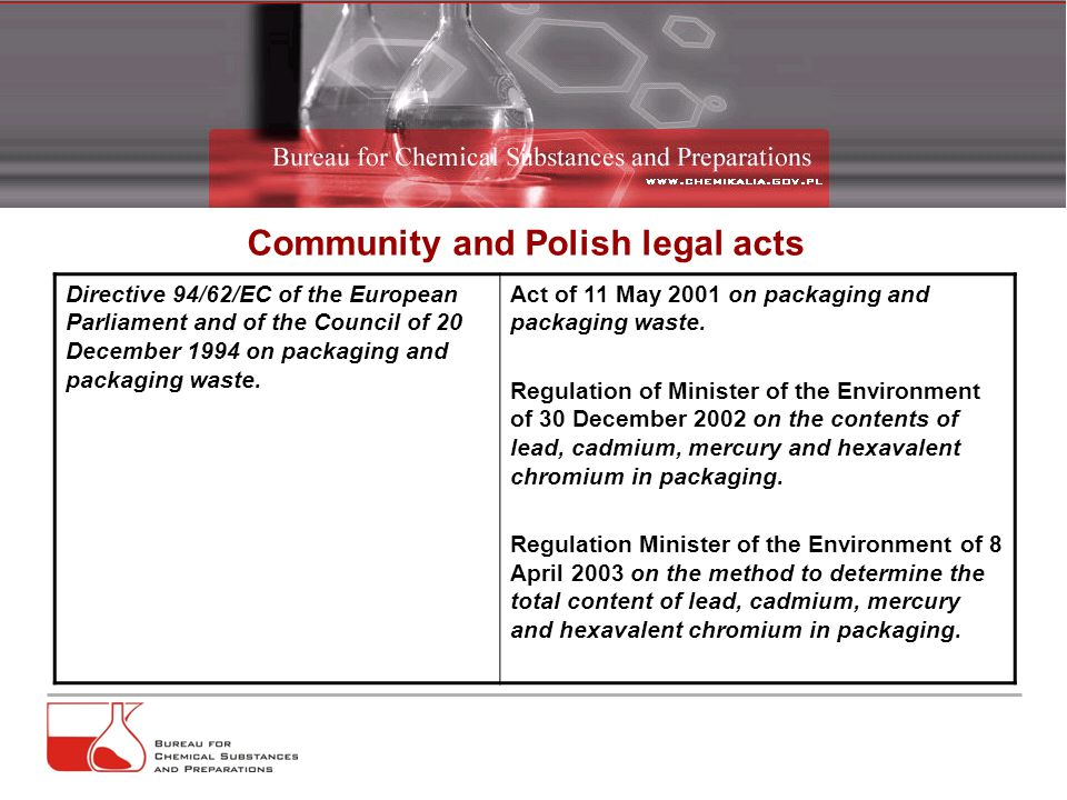 Community and Polish legal acts Directive 94/62/EC of the European Parliament and of the Council of 20 December 1994 on packaging and packaging waste.