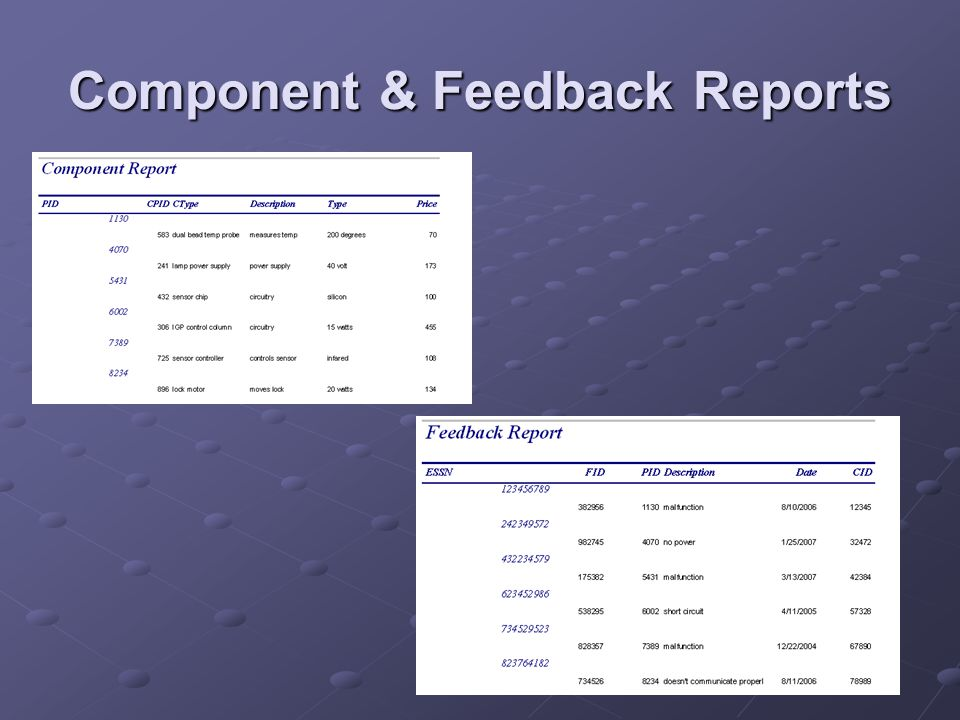 Component & Feedback Reports