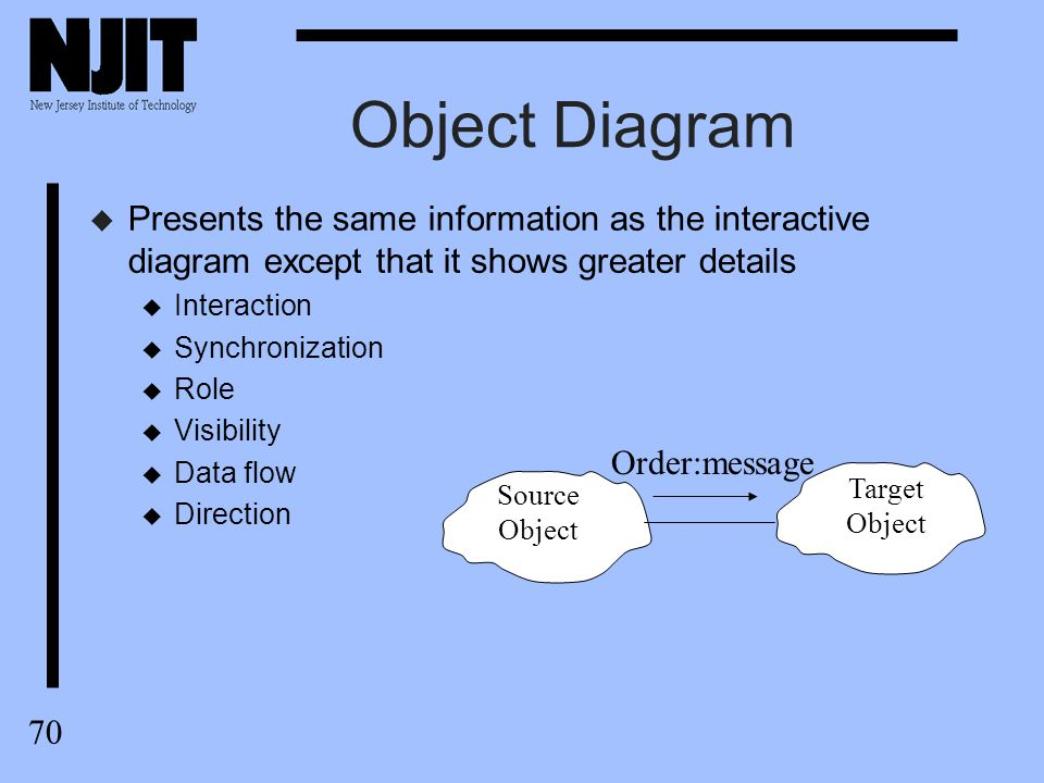 71 Object Diagram Synchronization: X Simple: to depict a single thread control Synchronous: the operation that takes place after the target object accepts the request.