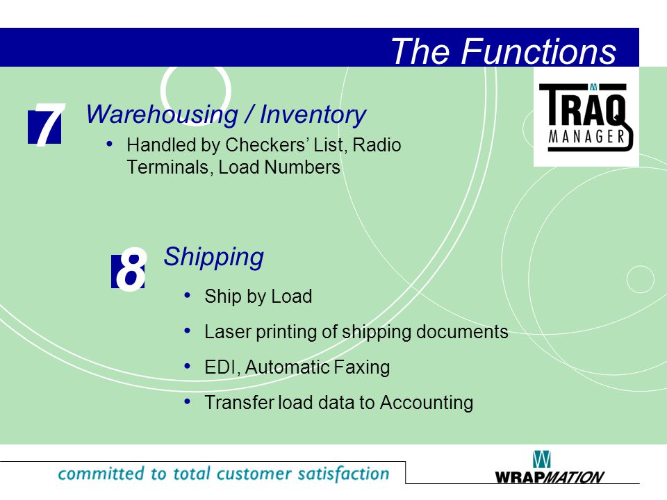 Wrapline Puts Product in Inventory Finished Inventory for Shipping In-Process Inventory Gets Scale Weight Prints Labels WYSIWYG Label Design Extensive Label Reprint functions 6
