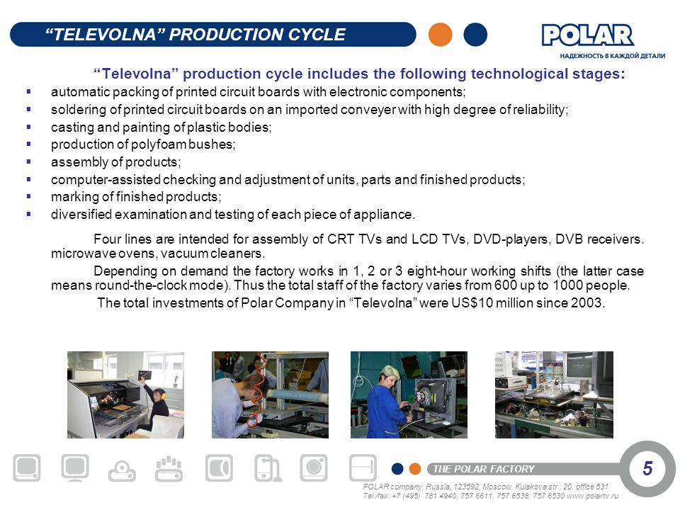 POLAR company, Russia, 123592, Moscow, Kulakova str., 20, office 531 Tel./fax: +7 (495) 781 4940, 757 6611, 757 6538, 757 6530 www.polartv.ru THE POLAR FACTORY 6 LCD TV LED TV CRT-TV DVB-T, DVB-С receivers DVD-players Microwave ovens WHAT WE ABLE TO PRODUCE FOR OUR CLIENTS?