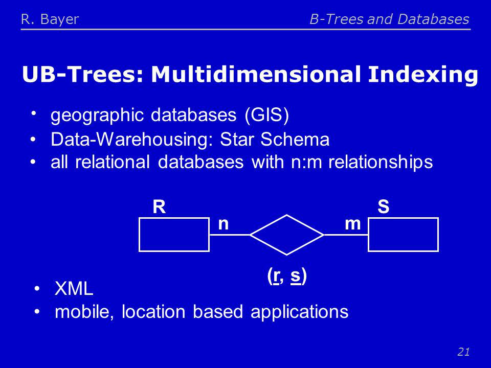 R. BayerB-Trees and Databases 21 UB-Trees: Multidimensional Indexing geographic databases (GIS) Data-Warehousing: Star Schema all relational databases